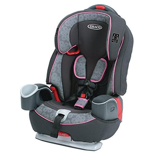 Discounts On Graco Car Seats